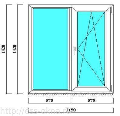 Пластиковые окна разница